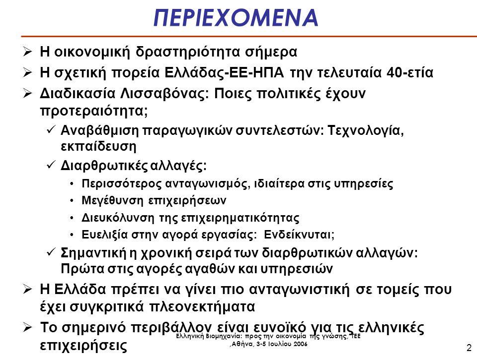 Ελληνική Βιομηχανία: προς την οικονομία της γνώσης, ΤΕΕ,Αθήνα, 3-5 Ιουλίου 2006 2 ΠΕΡΙΕΧΟΜΕΝΑ  Η οικονομική δραστηριότητα σήμερα  Η σχετική πορεία Ελλάδας-ΕΕ-ΗΠΑ την τελευταία 40-ετία  Διαδικασία Λισσαβόνας: Ποιες πολιτικές έχουν προτεραιότητα; Αναβάθμιση παραγωγικών συντελεστών: Τεχνολογία, εκπαίδευση Διαρθρωτικές αλλαγές: Περισσότερος ανταγωνισμός, ιδιαίτερα στις υπηρεσίες Μεγέθυνση επιχειρήσεων Διευκόλυνση της επιχειρηματικότητας Ευελιξία στην αγορά εργασίας: Ενδείκνυται; Σημαντική η χρονική σειρά των διαρθρωτικών αλλαγών: Πρώτα στις αγορές αγαθών και υπηρεσιών  Η Ελλάδα πρέπει να γίνει πιο ανταγωνιστική σε τομείς που έχει συγκριτικά πλεονεκτήματα  Το σημερινό περιβάλλον είναι ευνοϊκό για τις ελληνικές επιχειρήσεις