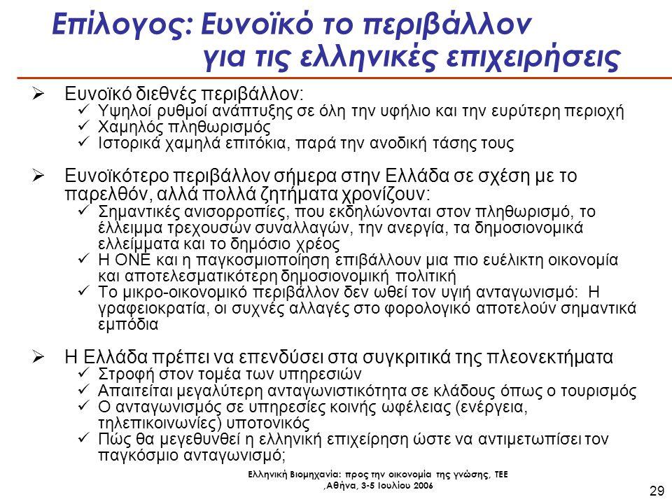 Ελληνική Βιομηχανία: προς την οικονομία της γνώσης, ΤΕΕ,Αθήνα, 3-5 Ιουλίου 2006 29 Επίλογος: Ευνοϊκό το περιβάλλον για τις ελληνικές επιχειρήσεις  Ευνοϊκό διεθνές περιβάλλον: Υψηλοί ρυθμοί ανάπτυξης σε όλη την υφήλιο και την ευρύτερη περιοχή Χαμηλός πληθωρισμός Ιστορικά χαμηλά επιτόκια, παρά την ανοδική τάσης τους  Ευνοϊκότερο περιβάλλον σήμερα στην Ελλάδα σε σχέση με το παρελθόν, αλλά πολλά ζητήματα χρονίζουν: Σημαντικές ανισορροπίες, που εκδηλώνονται στον πληθωρισμό, το έλλειμμα τρεχουσών συναλλαγών, την ανεργία, τα δημοσιονομικά ελλείμματα και το δημόσιο χρέος Η ΟΝΕ και η παγκοσμιοποίηση επιβάλλουν μια πιο ευέλικτη οικονομία και αποτελεσματικότερη δημοσιονομική πολιτική Το μικρο-οικονομικό περιβάλλον δεν ωθεί τον υγιή ανταγωνισμό: Η γραφειοκρατία, οι συχνές αλλαγές στο φορολογικό αποτελούν σημαντικά εμπόδια  Η Ελλάδα πρέπει να επενδύσει στα συγκριτικά της πλεονεκτήματα Στροφή στον τομέα των υπηρεσιών Απαιτείται μεγαλύτερη ανταγωνιστικότητα σε κλάδους όπως ο τουρισμός Ο ανταγωνισμός σε υπηρεσίες κοινής ωφέλειας (ενέργεια, τηλεπικοινωνίες) υποτονικός Πώς θα μεγεθυνθεί η ελληνική επιχείρηση ώστε να αντιμετωπίσει τον παγκόσμιο ανταγωνισμό;