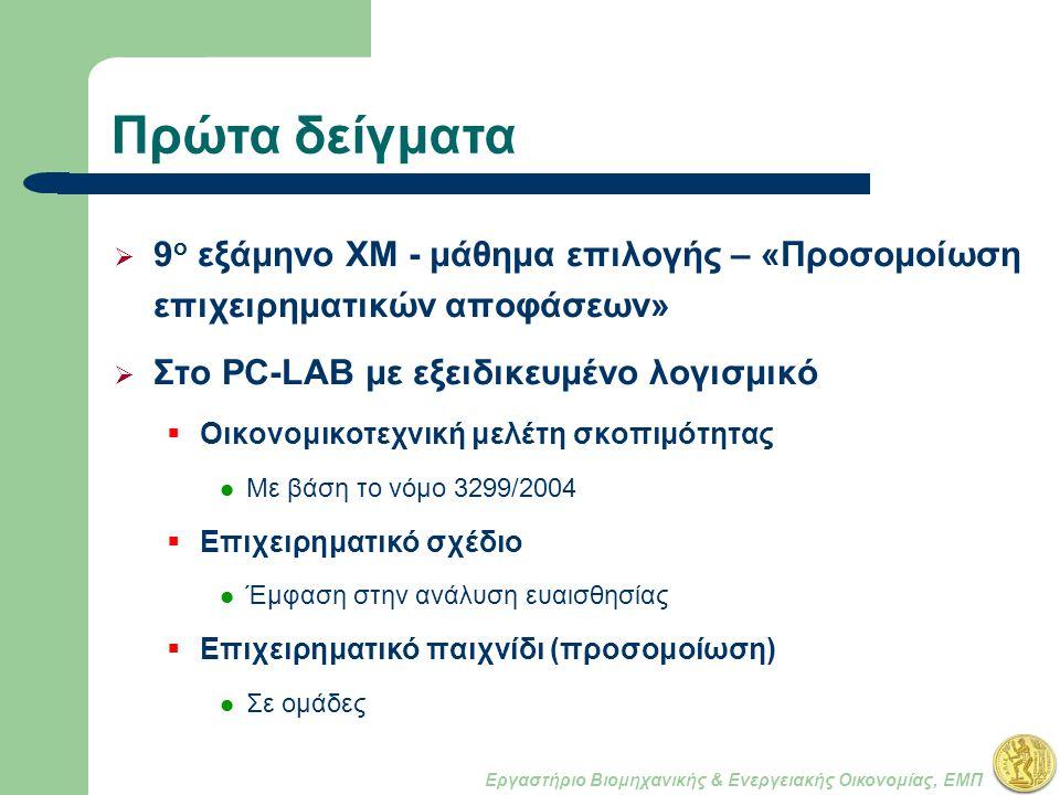 Εργαστήριο Βιομηχανικής & Ενεργειακής Οικονομίας, ΕΜΠ  9 ο εξάμηνο ΧΜ - μάθημα επιλογής – «Προσομοίωση επιχειρηματικών αποφάσεων»  Στο PC-LAB με εξειδικευμένο λογισμικό  Οικονομικοτεχνική μελέτη σκοπιμότητας Με βάση το νόμο 3299/2004  Επιχειρηματικό σχέδιο Έμφαση στην ανάλυση ευαισθησίας  Επιχειρηματικό παιχνίδι (προσομοίωση) Σε ομάδες Πρώτα δείγματα