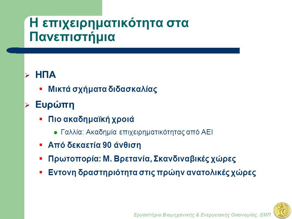 Εργαστήριο Βιομηχανικής & Ενεργειακής Οικονομίας, ΕΜΠ Η επιχειρηματικότητα στα Πανεπιστήμια  ΗΠΑ  Μικτά σχήματα διδασκαλίας  Ευρώπη  Πιο ακαδημαϊκή χροιά Γαλλία: Ακαδημία επιχειρηματικότητας από ΑΕΙ  Από δεκαετία 90 άνθιση  Πρωτοπορία: Μ.