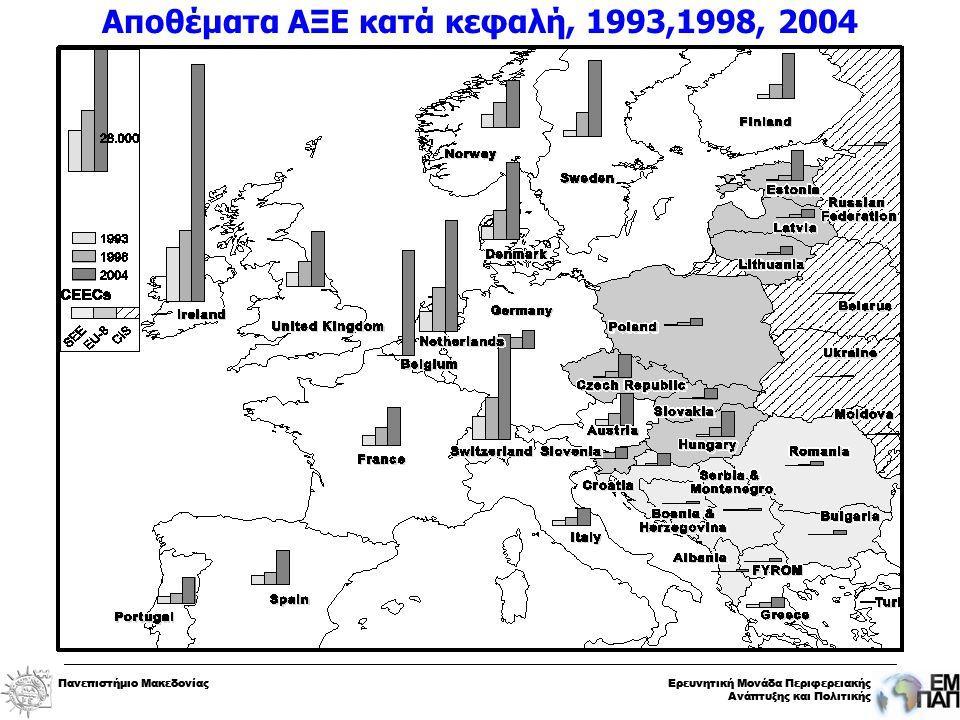 Πανεπιστήμιο ΜακεδονίαςΕρευνητική Μονάδα Περιφερειακής Ανάπτυξης και Πολιτικής Πανεπιστήμιο ΜακεδονίαςΕρευνητική Μονάδα Περιφερειακής Ανάπτυξης και Πολιτικής Αποθέματα ΑΞΕ κατά κεφαλή, 1993,1998, 2004