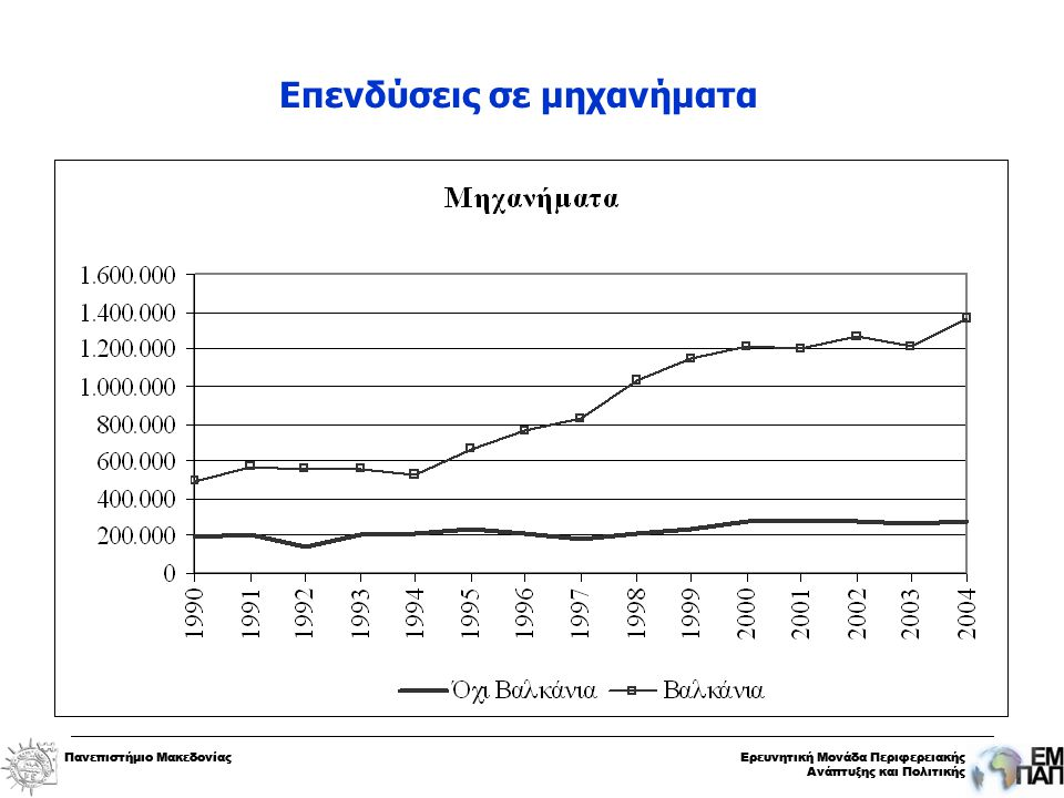 Πανεπιστήμιο ΜακεδονίαςΕρευνητική Μονάδα Περιφερειακής Ανάπτυξης και Πολιτικής Πανεπιστήμιο ΜακεδονίαςΕρευνητική Μονάδα Περιφερειακής Ανάπτυξης και Πολιτικής Επενδύσεις σε μηχανήματα