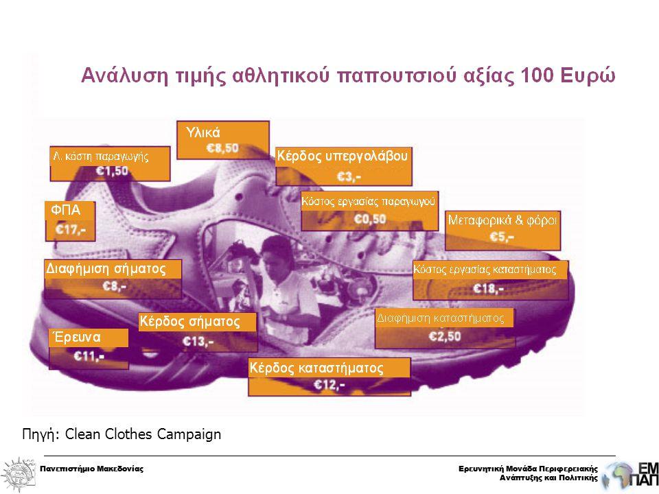 Πανεπιστήμιο ΜακεδονίαςΕρευνητική Μονάδα Περιφερειακής Ανάπτυξης και Πολιτικής Πανεπιστήμιο ΜακεδονίαςΕρευνητική Μονάδα Περιφερειακής Ανάπτυξης και Πολιτικής Πηγή: Clean Clothes Campaign