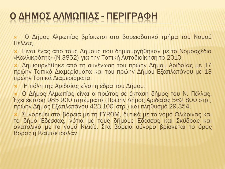  Ο Δήμος Αλμωπίας βρίσκεται στο βορειοδυτικό τμήμα του Νομού Πέλλας.  Είναι ένας από τους Δήμους που δημιουργήθηκαν με το Νομοσχέδιο «Καλλικράτης» (