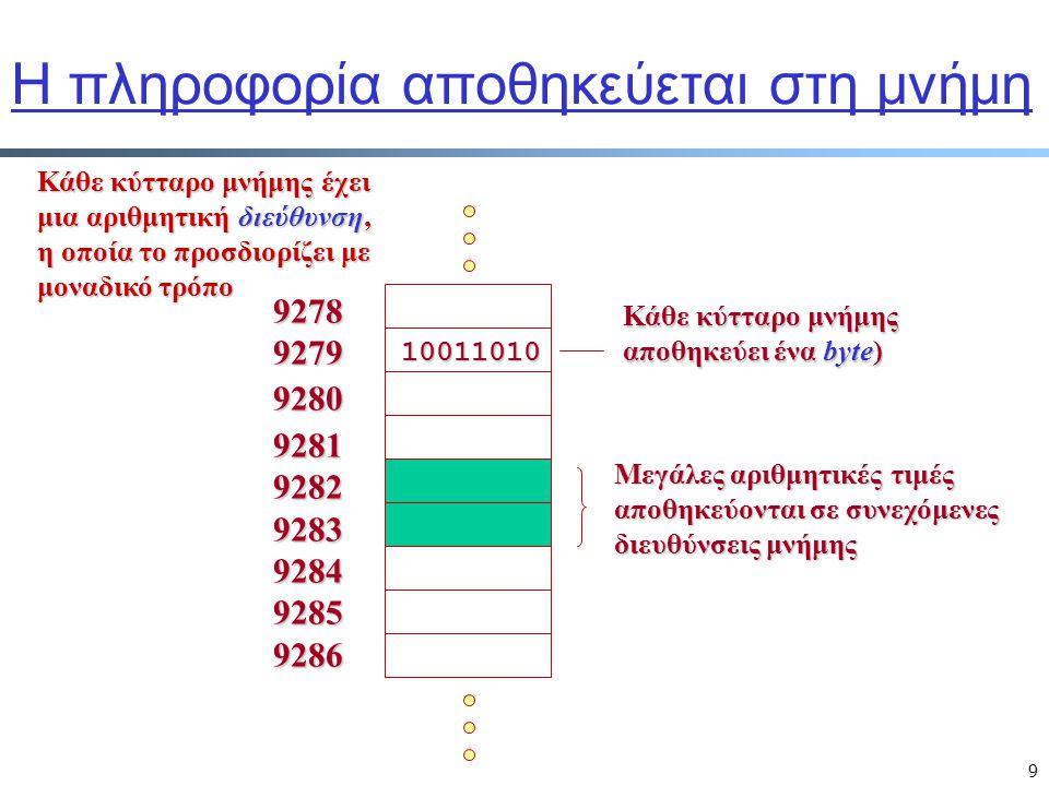 9 Η πληροφορία αποθηκεύεται στη μνήμη 927892799280928192829283928492859286 Μεγάλες αριθμητικές τιμές αποθηκεύονται σε συνεχόμενες διευθύνσεις μνήμης 1