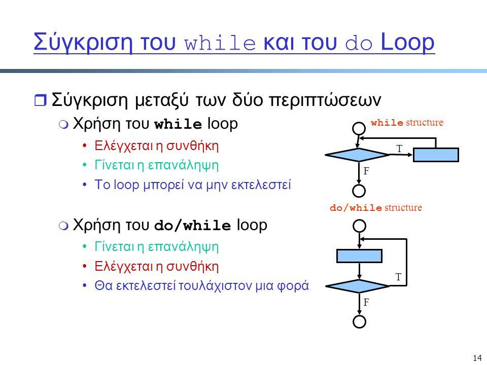 14 Σύγκριση του while και του do Loop r Σύγκριση μεταξύ των δύο περιπτώσεων  Χρήση του while loop Ελέγχεται η συνθήκη Γίνεται η επανάληψη Το loop μπορεί να μην εκτελεστεί  Χρήση του do/while loop Γίνεται η επανάληψη Ελέγχεται η συνθήκη Θα εκτελεστεί τουλάχιστον μια φορά T F while structure T F do/while structure