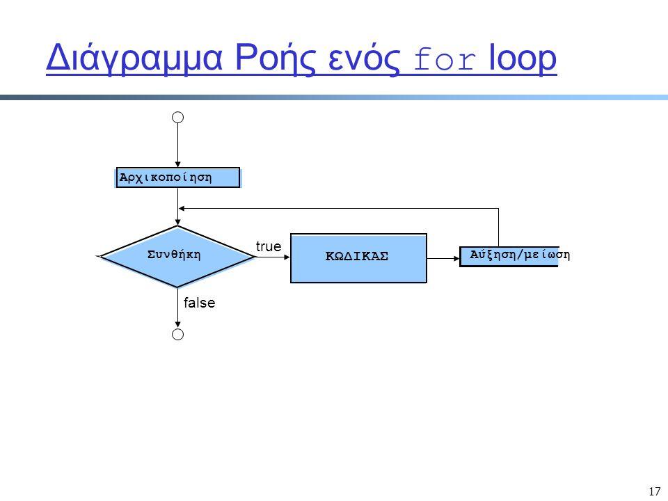 17 Διάγραμμα Ροής ενός for loop Αύξηση/μείωση Συνθήκη ΚΩΔΙΚΑΣ true false Αρχικοποίηση