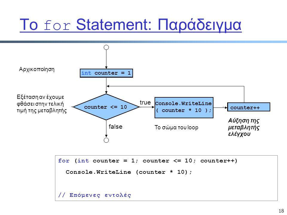 18 Το for Statement: Παράδειγμα counter++ Αρχικοποίηση Εξέταση αν έχουμε φθάσει στην τελική τιμή της μεταβλητής counter <= 10 Console.WriteLine ( counter * 10 ); true false int counter = 1 Το σώμα του loop Αύξηση της μεταβλητής ελέγχου for (int counter = 1; counter <= 10; counter++) Console.WriteLine (counter * 10); // Επόμενες εντολές