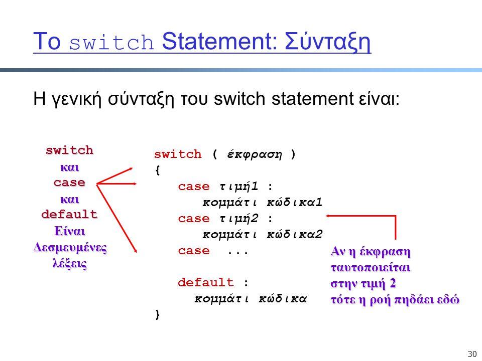 30 Tο switch Statement: Σύνταξη Η γενική σύνταξη του switch statement είναι: switch ( έκφραση ) { case τιμή1 : κομμάτι κώδικα1 case τιμή2 : κομμάτι κώδικα2 case...