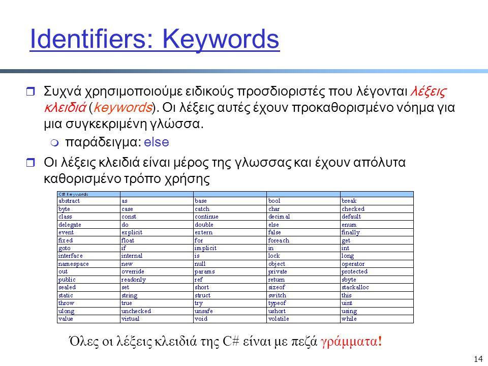 14 Identifiers: Keywords r Συχνά χρησιμοποιούμε ειδικούς προσδιοριστές που λέγονται λέξεις κλειδιά (keywords). Οι λέξεις αυτές έχουν προκαθορισμένο νό