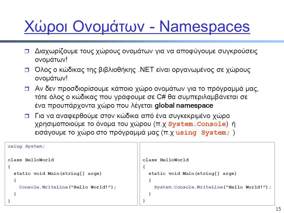 15 Χώροι Ονομάτων - Namespaces r Διαχωρίζουμε τους χώρους ονομάτων για να αποφύγουμε συγκρούσεις ονομάτων! r Όλος ο κώδικας της βιβλιοθήκης.NET είναι