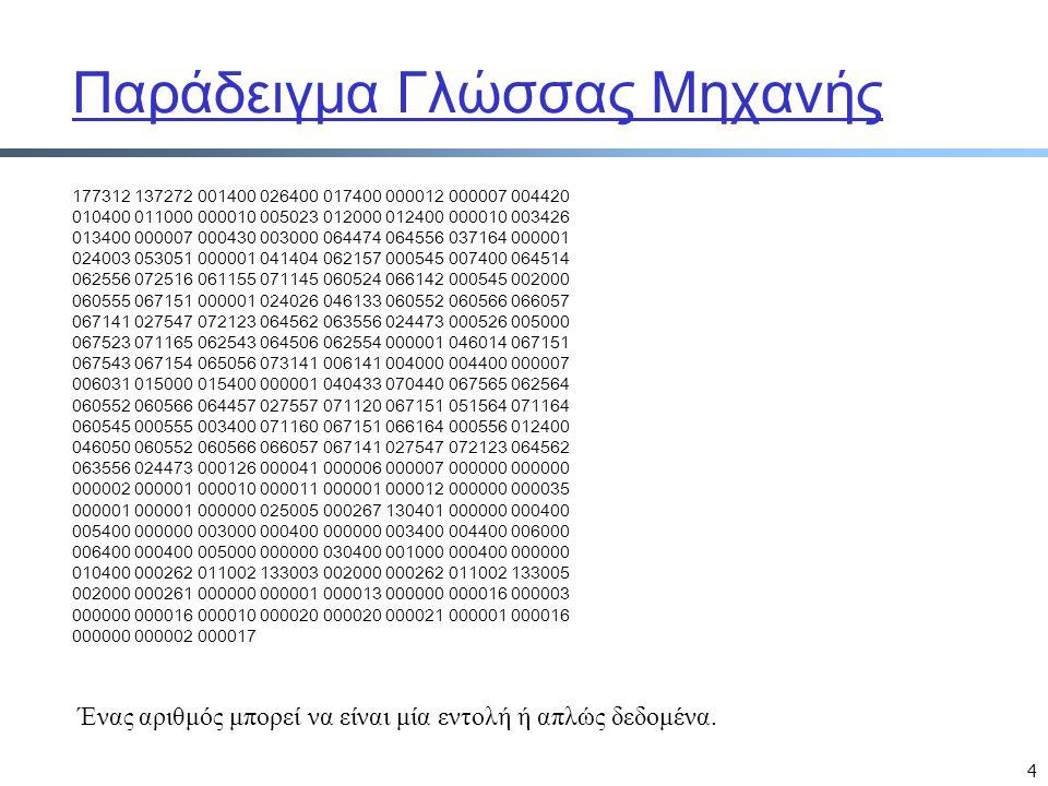 5 Παράδειγμα Γλώσσας Assembly movl (%edx,%eax), %ecx movl 12(%ebp), %eax leal 0(,%eax,4), %edx movl $nodes, %eax movl (%edx,%eax), %eax fldl (%ecx) fsubl (%eax) movl 8(%ebp), %eax leal 0(,%eax,4), %edx movl $nodes, %eax movl (%edx,%eax), %ecx movl 12(%ebp), %eax leal 0(,%eax,4), %edx movl $nodes, %eax ΄΄Όπως η γλώσσα μηχανής αλλα με σύμβολα αντι για αριθμούς.