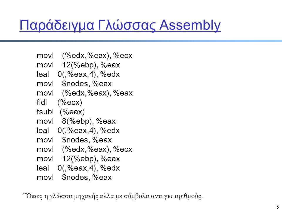 5 Παράδειγμα Γλώσσας Assembly movl (%edx,%eax), %ecx movl 12(%ebp), %eax leal 0(,%eax,4), %edx movl $nodes, %eax movl (%edx,%eax), %eax fldl (%ecx) fs