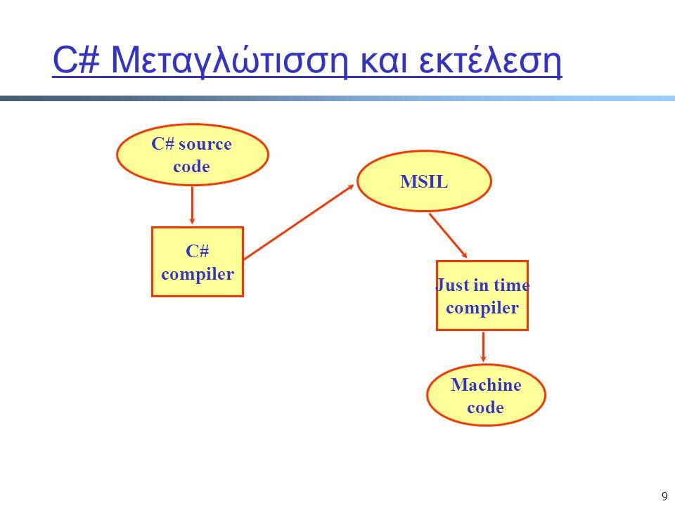 20 C# Μέθοδοι και Εντολές r Μέθοδοι m Είναι συστατικά στοιχεία ένός προγράμματος  Η μέθοδος Main Κάθε εφαρμογή τύου κονσόλας ή και παραθυρική, πρέπει να έχει οπωσδήποτε μία μέθοδο που λέγεται Main Όλα τα προγράμματα ξεκινάνε την εκτέλεσή τους από τη μέθοδο Main m Ένα ζεύγος από αγγύλες χρησιμοποιείται στη αρχή ({) και το τέλος (}) κάθε μεθόδου r Εντολές m Κάθε εντολή τελειώνει με ένα ερωτηματικό ;