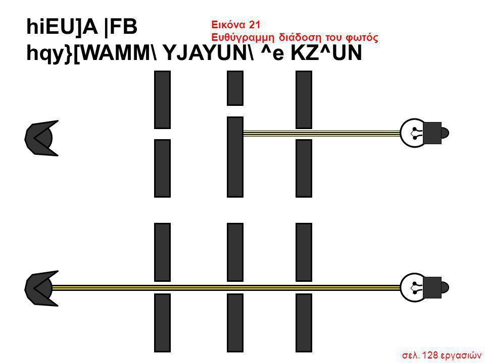 σελ. 128 εργασιών hiEU]A  FB hqy}[WAMM\ YJAYUN\ ^e KZ^UN Εικόνα 21 Ευθύγραμμη διάδοση του φωτός