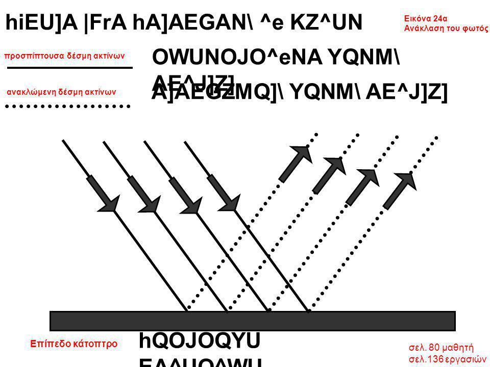 Εικόνα 24α Ανάκλαση του φωτός προσπίπτουσα δέσμη ακτίνων ανακλώμενη δέσμη ακτίνων Επίπεδο κάτοπτρο hiEU]A  FrA hA]AEGAN\ ^e KZ^UN OWUNOJO^eNA YQNM\ AE