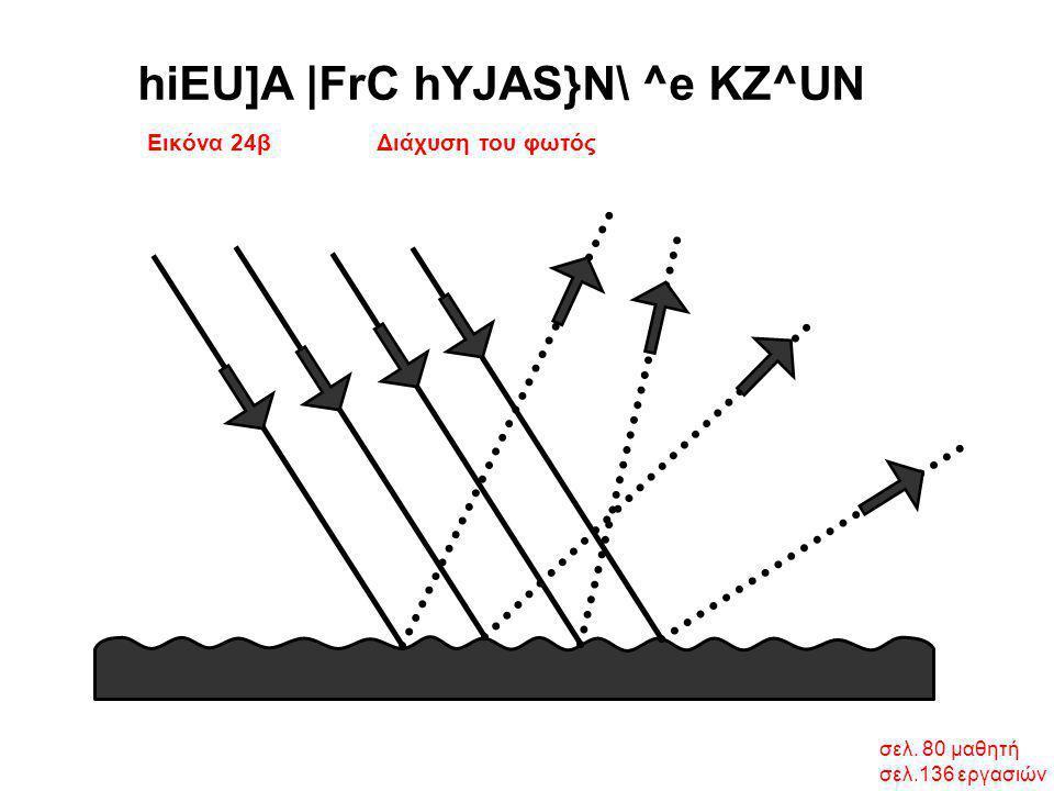 Εικόνα 24β Διάχυση του φωτός hiEU]A  FrC hYJAS}N\ ^e KZ^UN σελ. 80 μαθητή σελ.136 εργασιών