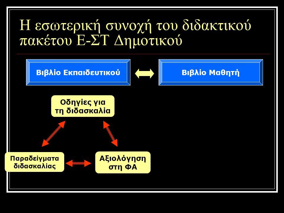 Τα χαρακτηριστικά του έργου Βιβλίο Εκπαιδευτικού, Κεφάλαιο 2 Βιβλίο Μαθητή, Κεφάλαια 1-7 Βιβλίο Μαθητή, Κεφάλαιο 8 Βιβλίο Μαθητή, Κεφάλαιο 9 Βιβλίο Μαθητή, Κεφάλαιο 10 Έμφαση στην ανάπτυξη κινητικών δεξιοτήτων και στην κατανόηση των αθλοπαιδιών μέσω παιχνιδιών Έμφαση στη δια βίου άσκηση για την υγεία Έμφαση στην ανάπτυξη της σωστής αθλητικής συμπεριφοράς Έμφαση στην ανάπτυξη πρωτοβουλιών για οργάνωση αθλητικών δραστηριοτήτων ή εκδηλώσεων γενικότερα