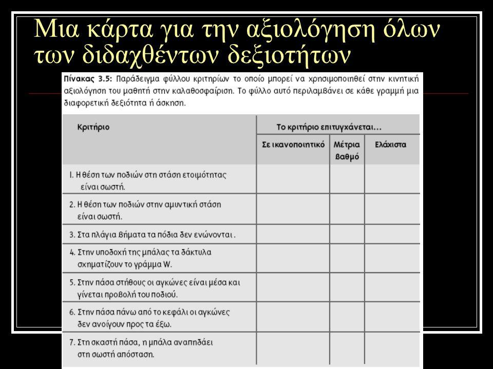 Μια κάρτα για την αξιολόγηση όλων των διδαχθέντων δεξιοτήτων