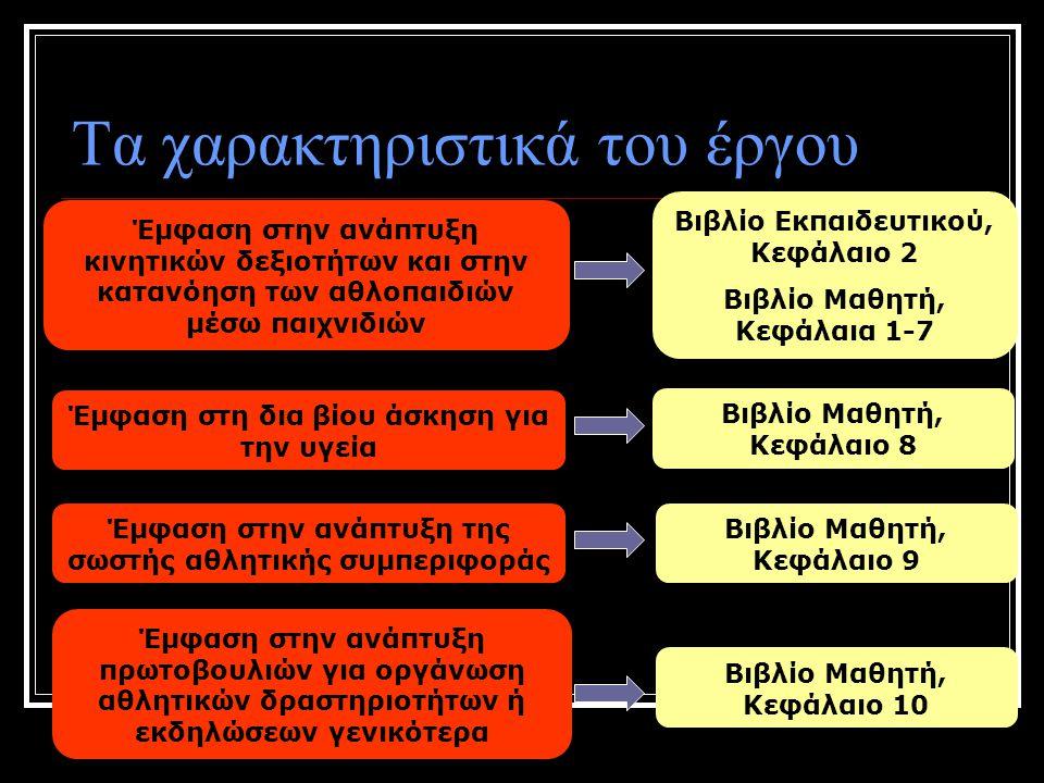 Διαθεματική ή διεπιστημονική προσέγγιση Στην αρχή κάθε ενότητας παρατίθενται γενικά παραδείγματα για διαθεματική ή διεπιστημονική προσέγγιση Σε κάθε σχεδόν μάθημα, στο τελικό μέρος υπάρχει «Το θέμα της ημέρας»