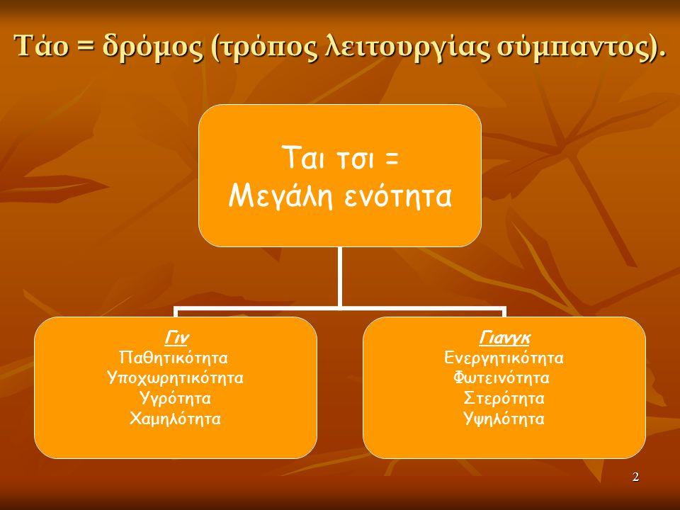 2 Tάο = δρόμος (τρόπος λειτουργίας σύμπαντος). Ται τσι = Μεγάλη ενότητα Γιν Παθητικότητα Υποχωρητικότητα Υγρότητα Χαμηλότητα Γιανγκ Ενεργητικότητα Φωτ