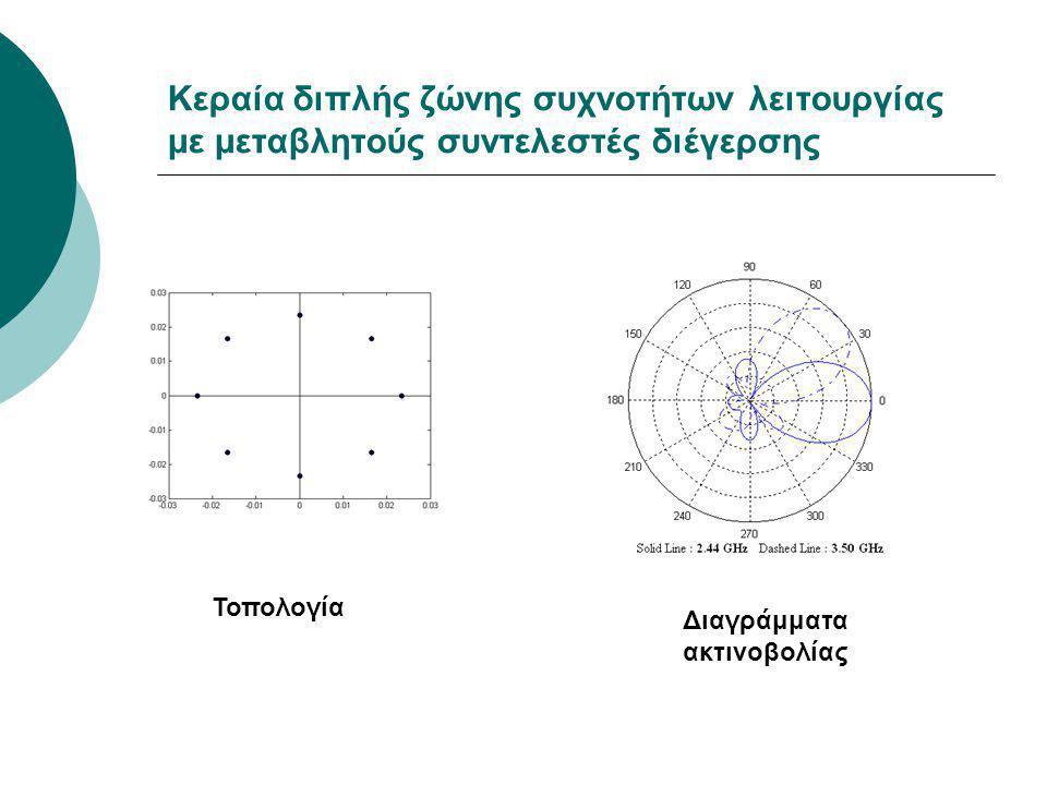 Κεραία διπλής ζώνης συχνοτήτων λειτουργίας με μεταβλητούς συντελεστές διέγερσης Τοπολογία Διαγράμματα ακτινοβολίας