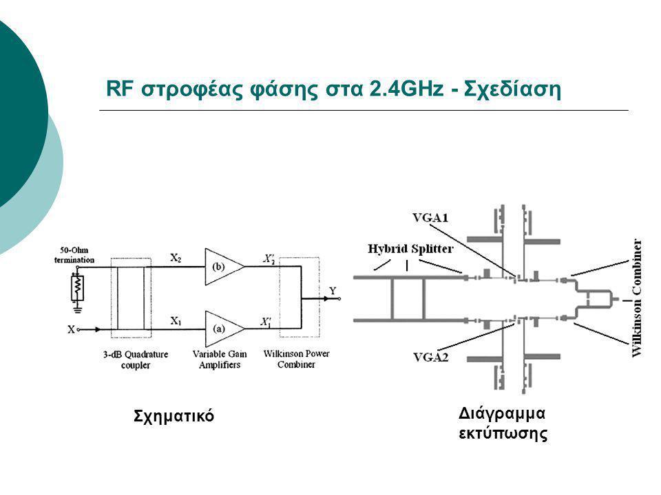 RF στροφέας φάσης στα 2.4GHz - Σχεδίαση Σχηματικό Διάγραμμα εκτύπωσης
