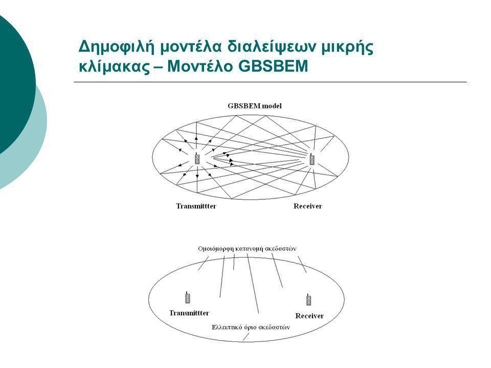 Δημοφιλή μοντέλα διαλείψεων μικρής κλίμακας – Μοντέλο GBSBEM