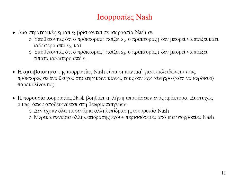 11 Ισορροπίες Νash