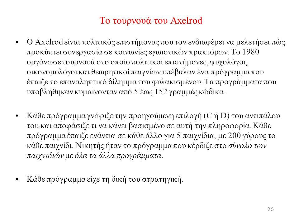 20 Το τουρνουά του Axelrod Ο Axelrod είναι πολιτικός επιστήμονας που τον ενδιαφέρει να μελετήσει πώς προκύπτει συνεργασία σε κοινωνίες εγωιστικών πρακ