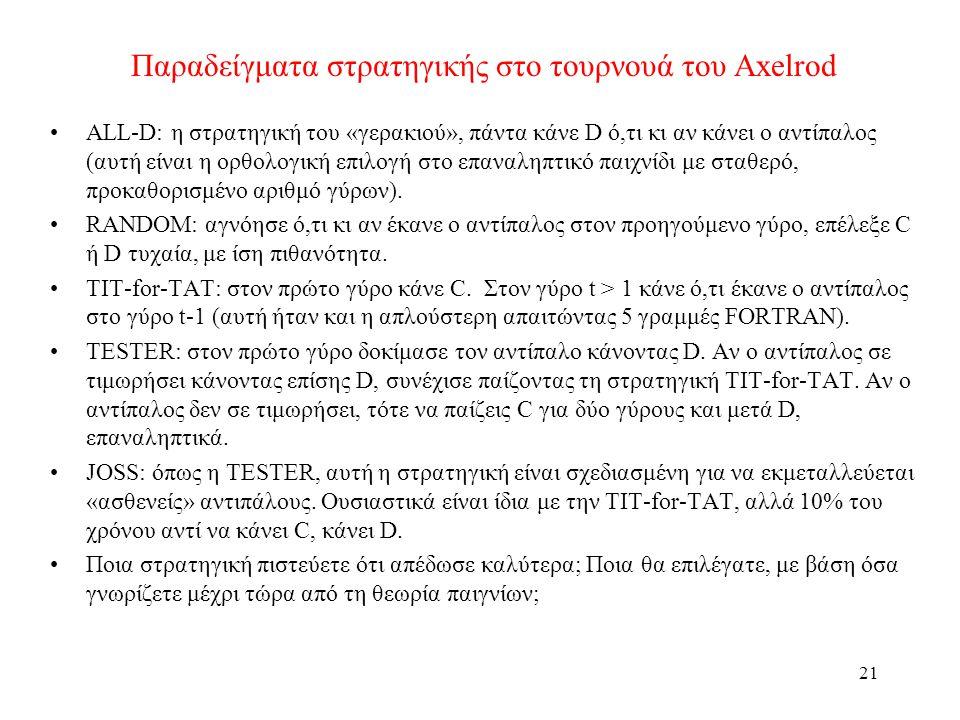 21 Παραδείγματα στρατηγικής στο τουρνουά του Axelrod ALL-D: η στρατηγική του «γερακιού», πάντα κάνε D ό,τι κι αν κάνει ο αντίπαλος (αυτή είναι η ορθολογική επιλογή στο επαναληπτικό παιχνίδι με σταθερό, προκαθορισμένο αριθμό γύρων).