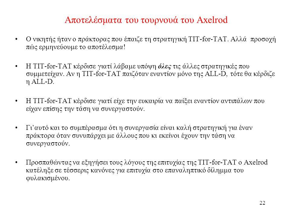 22 Αποτελέσματα του τουρνουά του Axelrod Ο νικητής ήταν ο πράκτορας που έπαιζε τη στρατηγική TIT-for-TAT. Αλλά προσοχή πώς ερμηνεύουμε το αποτέλεσμα!