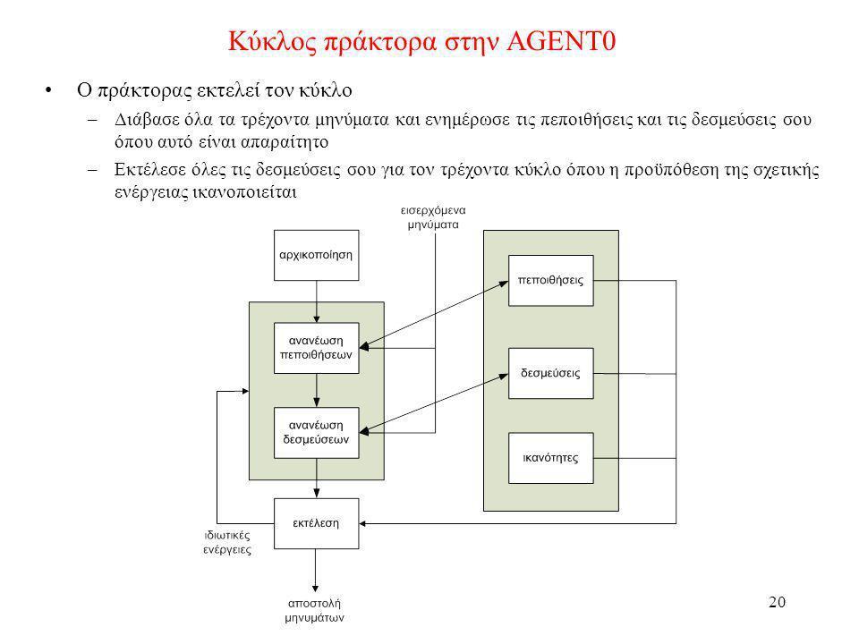 21 AGENT0 και PLAnning Communicating Agents Η AGENT0 μπορεί να χρησιμοποιηθεί για τον προγραμματισμό πολλαπλών πρακτόρων, οι οποίοι επικοινωνούν μεταξύ τους και συνεργάζονται.