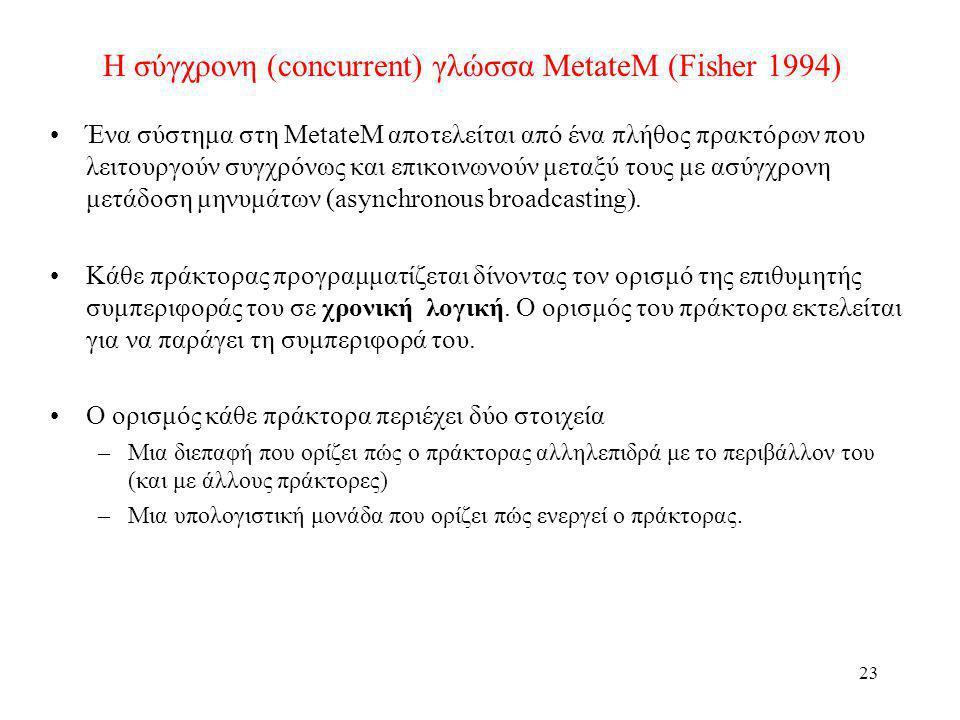 24 Διεπαφή πράκτορα στην MetateM Η διεπαφή πράκτορα αποτελείται από: –Ένα μοναδικό όνομα για τον ορισμό της ταυτότητάς του.
