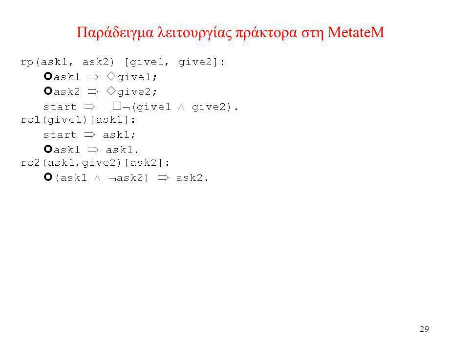 30 MetateM Συνοψίζοντας: –Μία (ακόμα) γλώσσα στη φάση του πρωτότυπου –Αναπαράσταση δυναμικών συστημάτων με χρήση χρονικής λογικής –Αλλά δεν μπορεί να χρησιμοποιηθεί για την υλοποίηση ενός «πλήρους» συστήματος