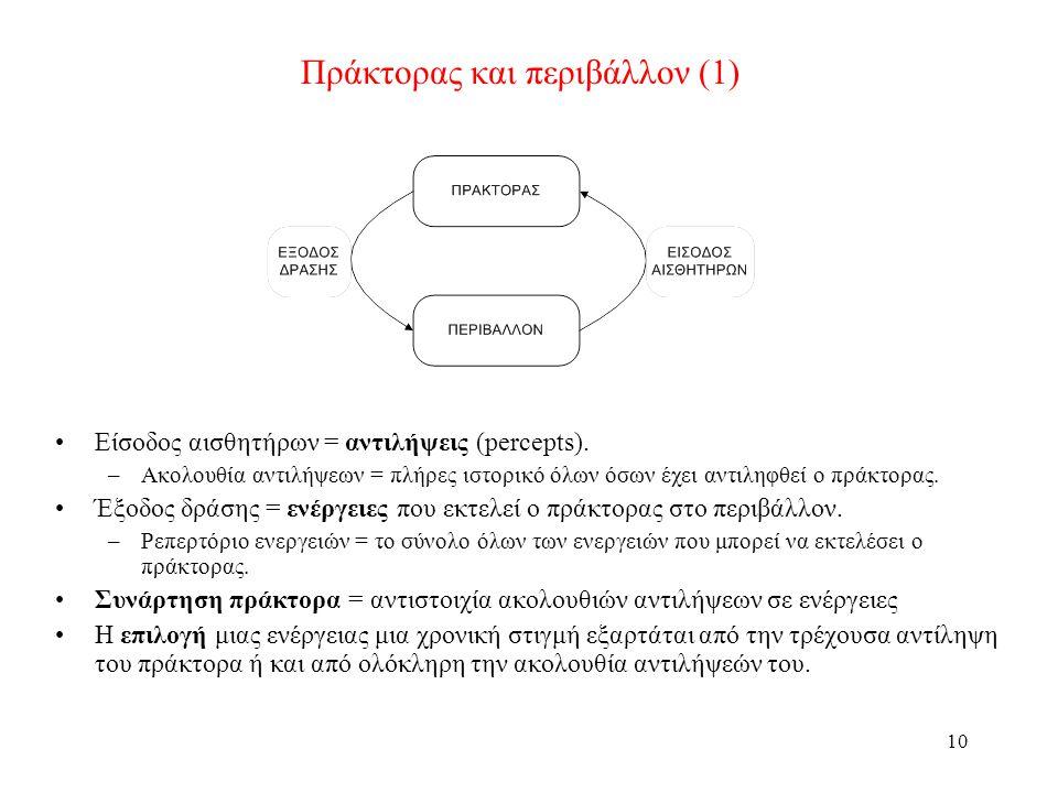 10 Πράκτορας και περιβάλλον (1) Είσοδος αισθητήρων = αντιλήψεις (percepts). –Ακολουθία αντιλήψεων = πλήρες ιστορικό όλων όσων έχει αντιληφθεί ο πράκτο