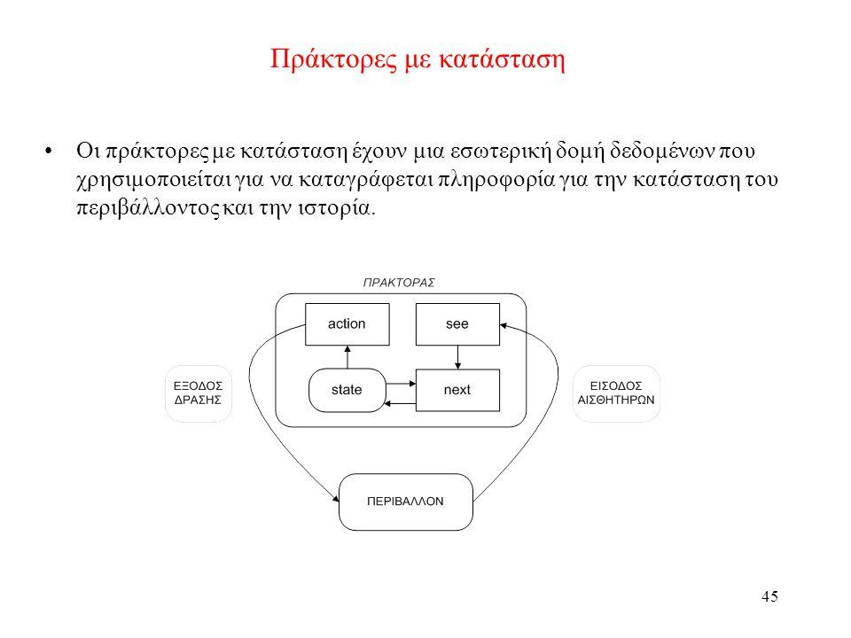 45 Πράκτορες με κατάσταση Οι πράκτορες με κατάσταση έχουν μια εσωτερική δομή δεδομένων που χρησιμοποιείται για να καταγράφεται πληροφορία για την κατά