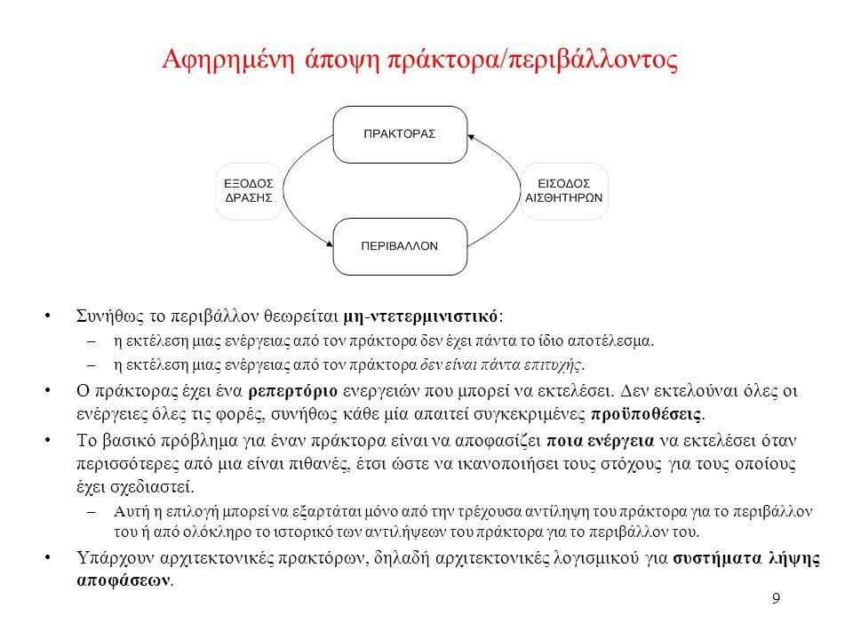 10 Πράκτορας και περιβάλλον (1) Είσοδος αισθητήρων = αντιλήψεις (percepts).