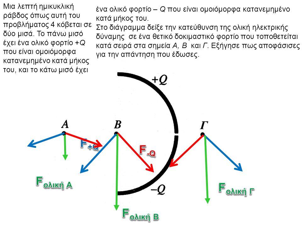 Μια λεπτή ημικυκλική ράβδος όπως αυτή του προβλήματος 4 κόβεται σε δύο μισά. Το πάνω μισό έχει ένα ολικό φορτίο +Q που είναι ομοιόμορφα κατανεμημένο κ