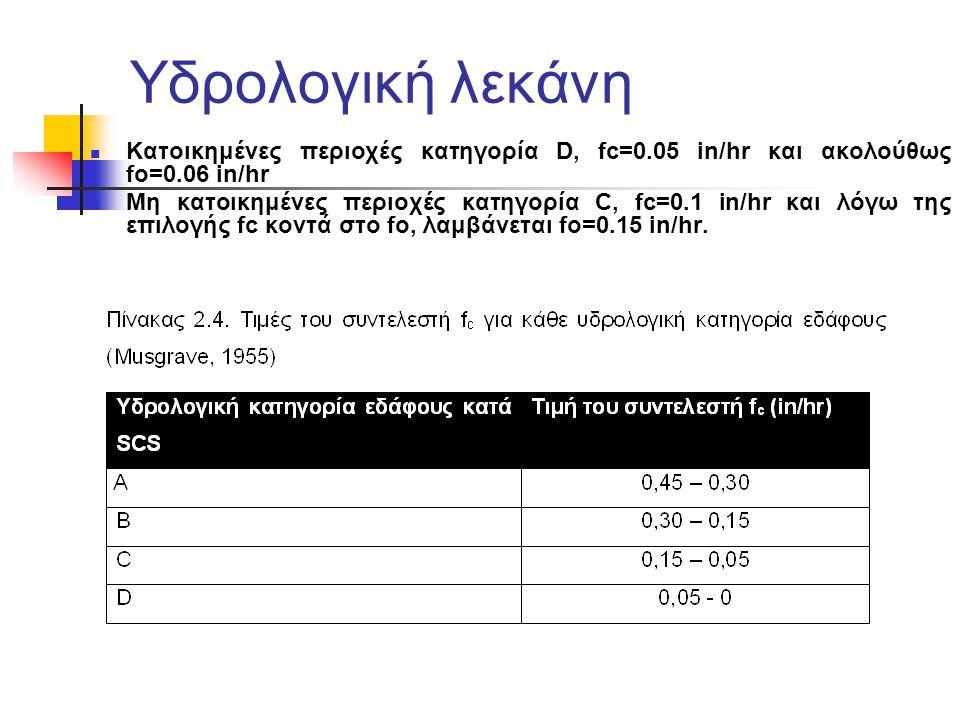 Υδρολογική λεκάνη Κατοικημένες περιοχές κατηγορία D, fc=0.05 in/hr και ακολούθως fo=0.06 in/hr Μη κατοικημένες περιοχές κατηγορία C, fc=0.1 in/hr και