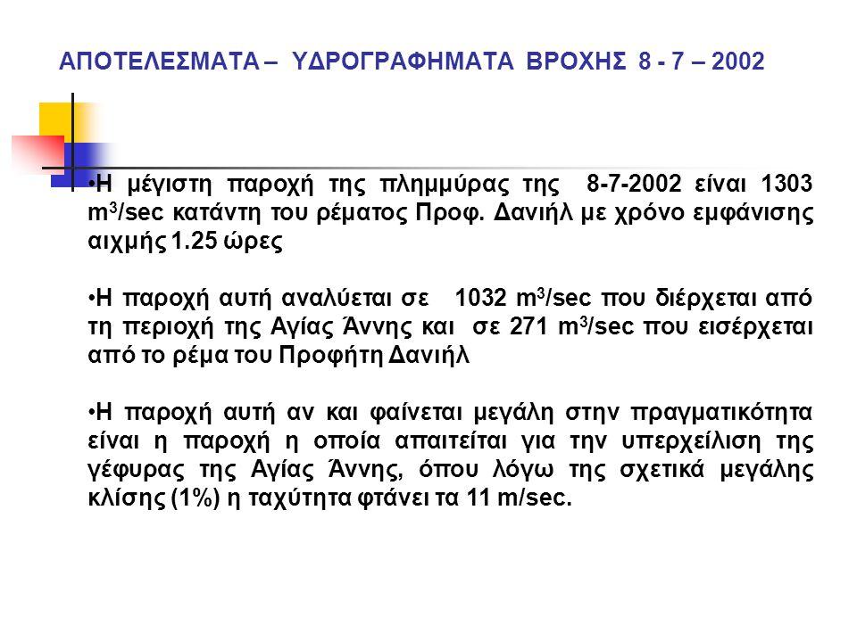 ΑΠΟΤΕΛΕΣΜΑΤΑ – ΥΔΡΟΓΡΑΦΗΜΑΤΑ ΒΡΟΧΗΣ 8 - 7 – 2002 Η μέγιστη παροχή της πλημμύρας της 8-7-2002 είναι 1303 m 3 /sec κατάντη του ρέματος Προφ. Δανιήλ με χ