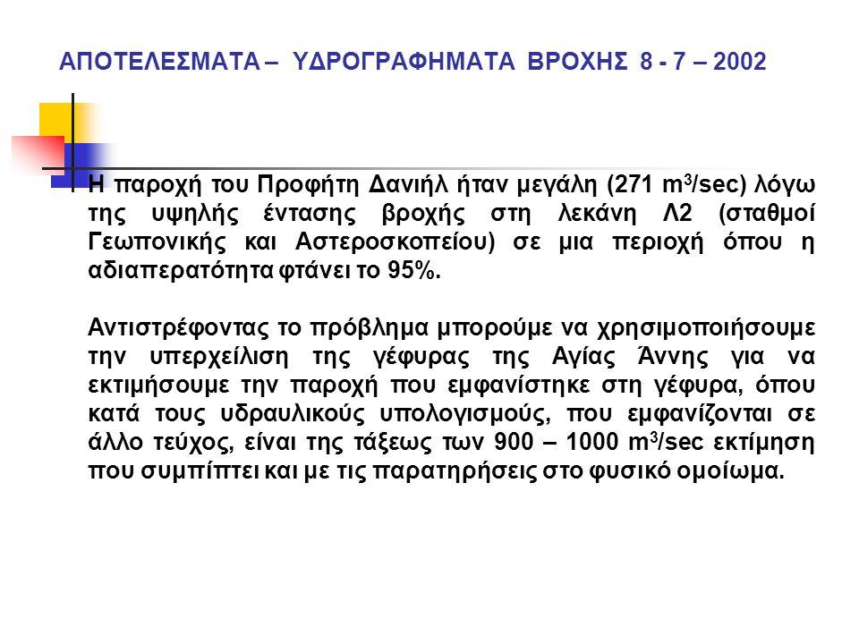 ΑΠΟΤΕΛΕΣΜΑΤΑ – ΥΔΡΟΓΡΑΦΗΜΑΤΑ ΒΡΟΧΗΣ 8 - 7 – 2002 Η παροχή του Προφήτη Δανιήλ ήταν μεγάλη (271 m 3 /sec) λόγω της υψηλής έντασης βροχής στη λεκάνη Λ2 (