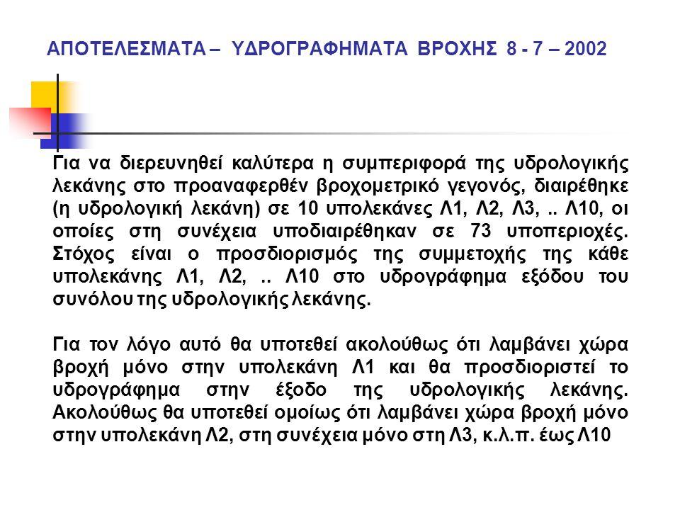 ΑΠΟΤΕΛΕΣΜΑΤΑ – ΥΔΡΟΓΡΑΦΗΜΑΤΑ ΒΡΟΧΗΣ 8 - 7 – 2002 Για να διερευνηθεί καλύτερα η συμπεριφορά της υδρολογικής λεκάνης στο προαναφερθέν βροχομετρικό γεγον