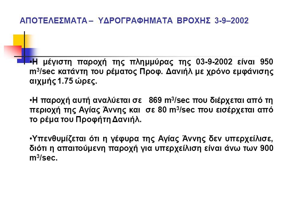 ΑΠΟΤΕΛΕΣΜΑΤΑ – ΥΔΡΟΓΡΑΦΗΜΑΤΑ ΒΡΟΧΗΣ 3-9–2002 Η μέγιστη παροχή της πλημμύρας της 03-9-2002 είναι 950 m 3 /sec κατάντη του ρέματος Προφ. Δανιήλ με χρόνο
