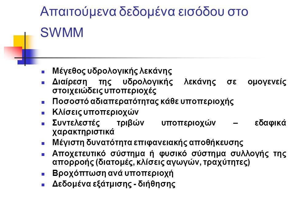 Απαιτούμενα δεδομένα εισόδου στο SWMM Μέγεθος υδρολογικής λεκάνης Διαίρεση της υδρολογικής λεκάνης σε ομογενείς στοιχειώδεις υποπεριοχές Ποσοστό αδιαπ
