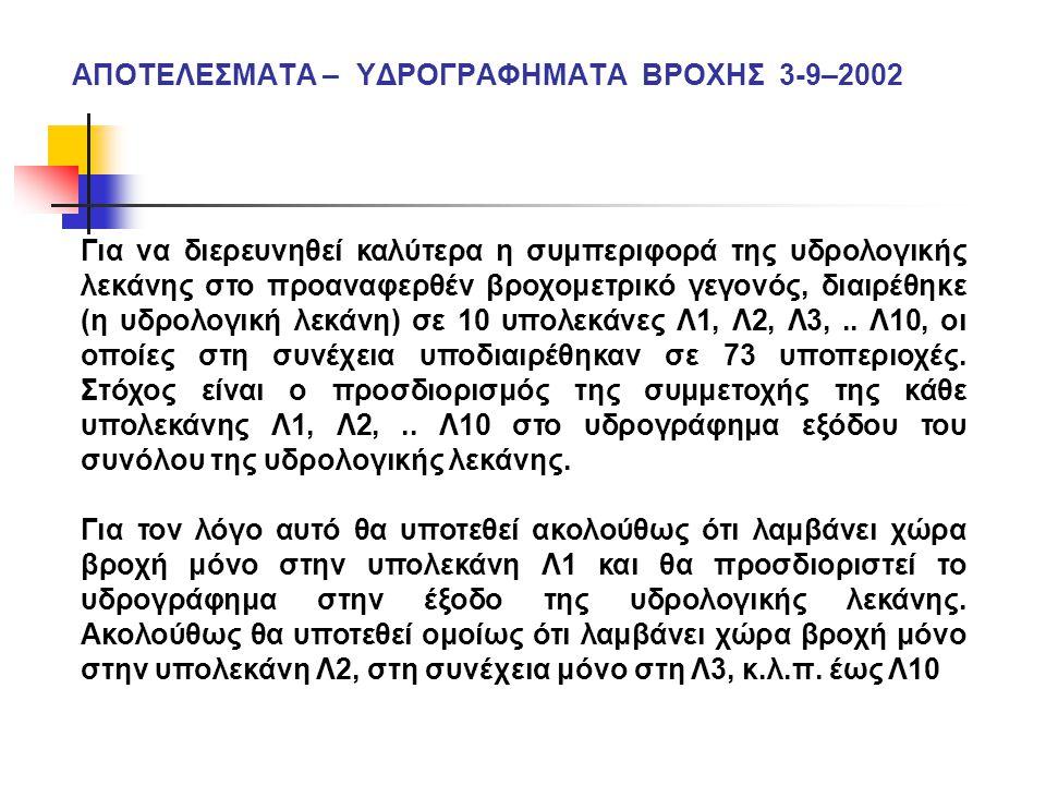 ΑΠΟΤΕΛΕΣΜΑΤΑ – ΥΔΡΟΓΡΑΦΗΜΑΤΑ ΒΡΟΧΗΣ 3-9–2002 Για να διερευνηθεί καλύτερα η συμπεριφορά της υδρολογικής λεκάνης στο προαναφερθέν βροχομετρικό γεγονός,