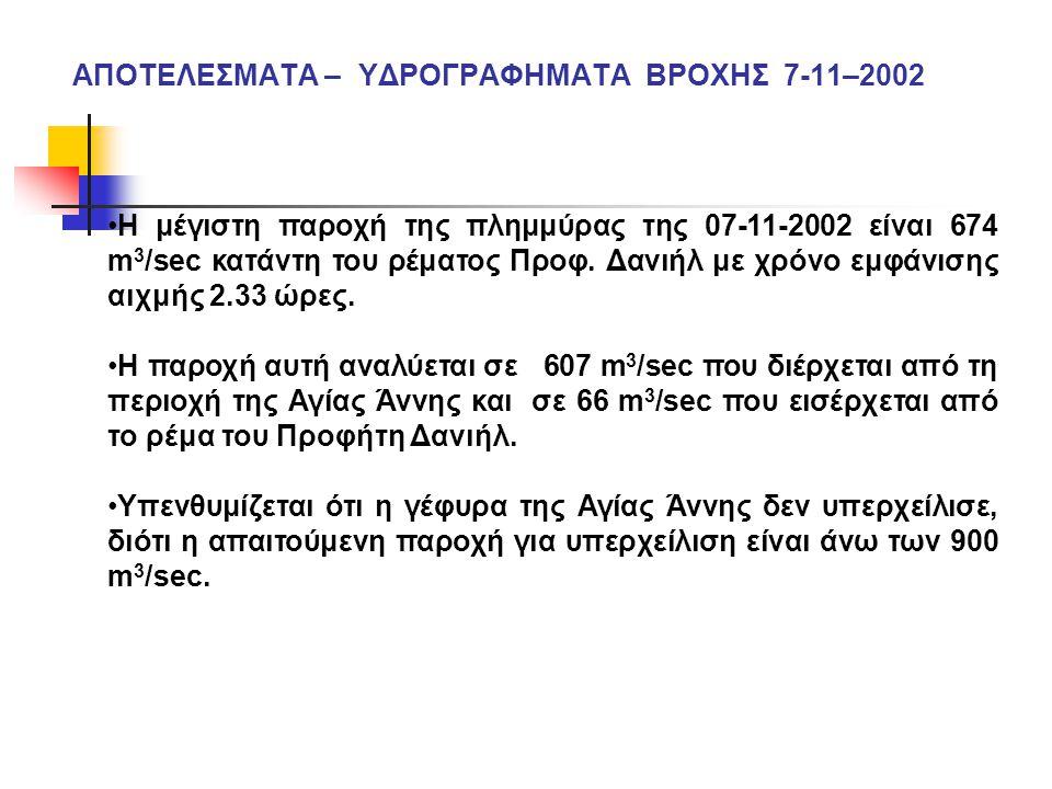 ΑΠΟΤΕΛΕΣΜΑΤΑ – ΥΔΡΟΓΡΑΦΗΜΑΤΑ ΒΡΟΧΗΣ 7-11–2002 Η μέγιστη παροχή της πλημμύρας της 07-11-2002 είναι 674 m 3 /sec κατάντη του ρέματος Προφ. Δανιήλ με χρό