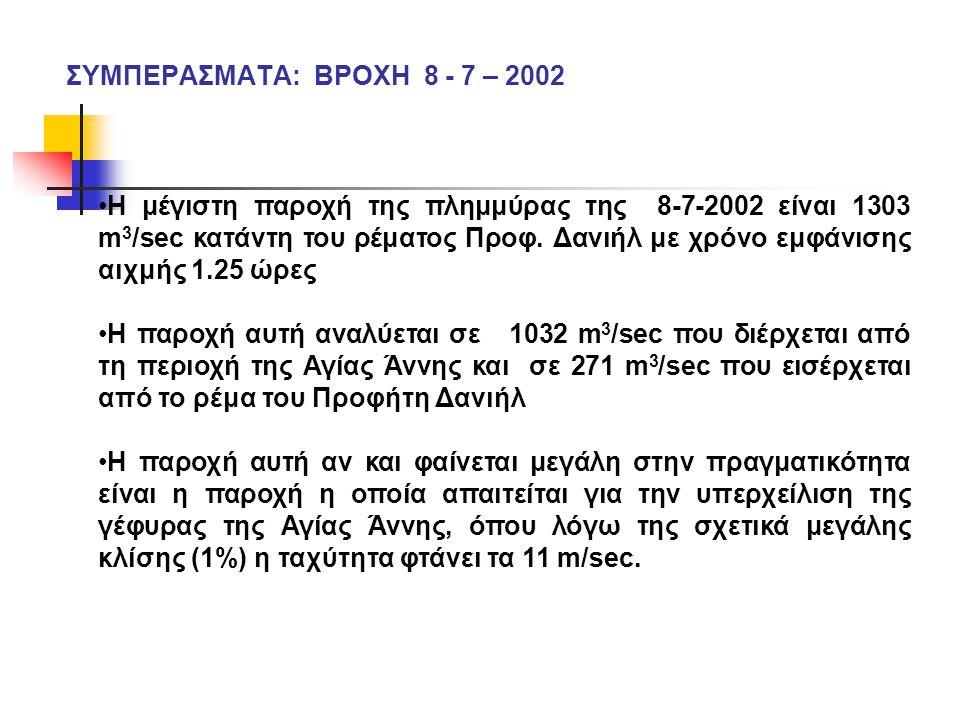 ΣΥΜΠΕΡΑΣΜΑΤΑ: ΒΡΟΧΗ 8 - 7 – 2002 Η μέγιστη παροχή της πλημμύρας της 8-7-2002 είναι 1303 m 3 /sec κατάντη του ρέματος Προφ. Δανιήλ με χρόνο εμφάνισης α