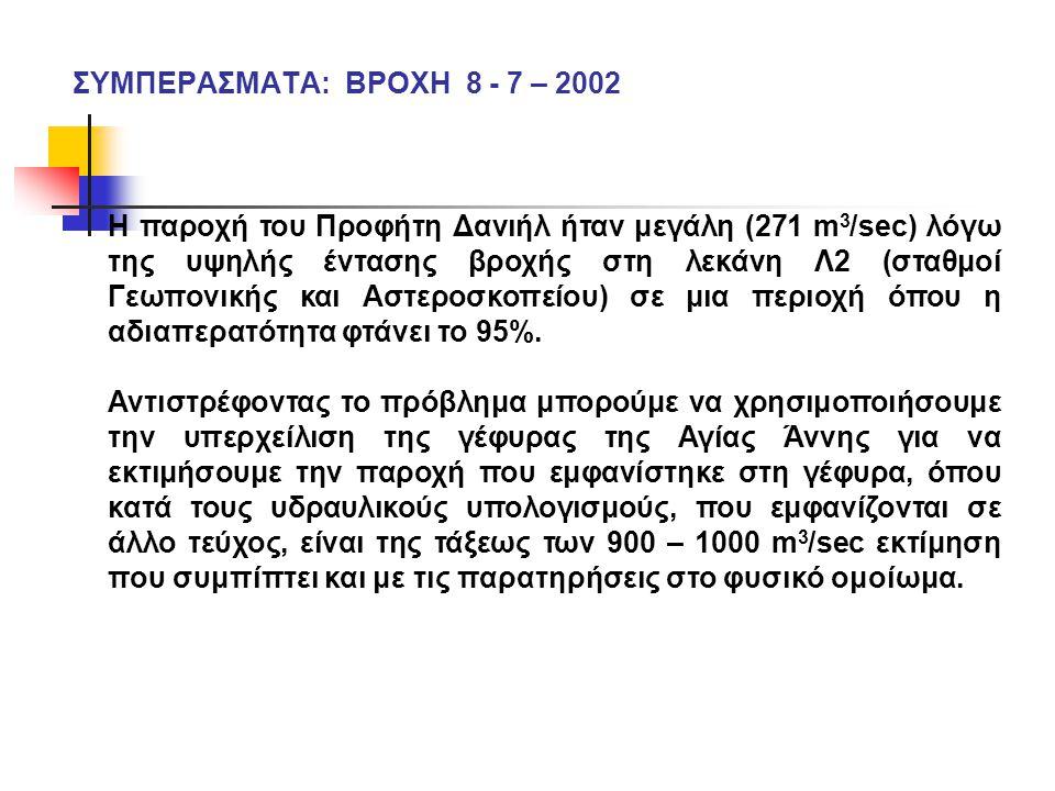 ΣΥΜΠΕΡΑΣΜΑΤΑ: ΒΡΟΧΗ 8 - 7 – 2002 Η παροχή του Προφήτη Δανιήλ ήταν μεγάλη (271 m 3 /sec) λόγω της υψηλής έντασης βροχής στη λεκάνη Λ2 (σταθμοί Γεωπονικ
