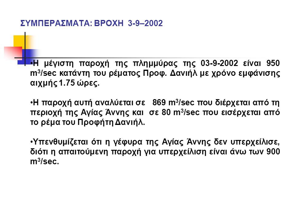ΣΥΜΠΕΡΑΣΜΑΤΑ: ΒΡΟΧΗ 3-9–2002 Η μέγιστη παροχή της πλημμύρας της 03-9-2002 είναι 950 m 3 /sec κατάντη του ρέματος Προφ. Δανιήλ με χρόνο εμφάνισης αιχμή